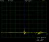 ローバーミニクーパーのスパーク電圧計測画像(ノーマル)